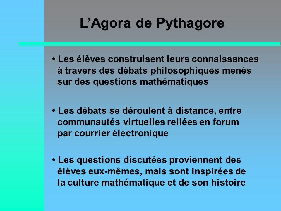 LAgora de Pythagore Les questions discutées proviennent des élèves eux-mêmes, mais sont inspirées de la culture mathématique et de son histoire Les él