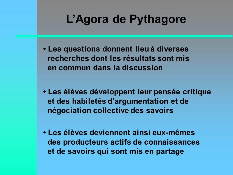 LAgora de Pythagore Les élèves deviennent ainsi eux-mêmes des producteurs actifs de connaissances et de savoirs qui sont mis en partage Les questions