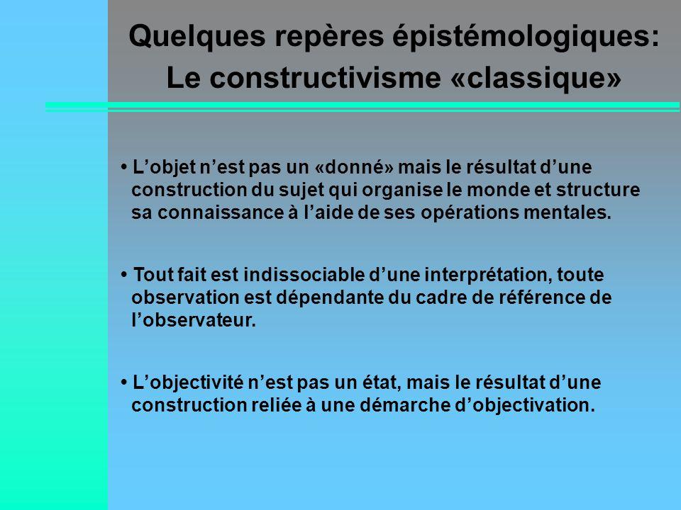 Quelques repères épistémologiques: Le constructivisme «classique» Lobjet nest pas un «donné» mais le résultat dune construction du sujet qui organise