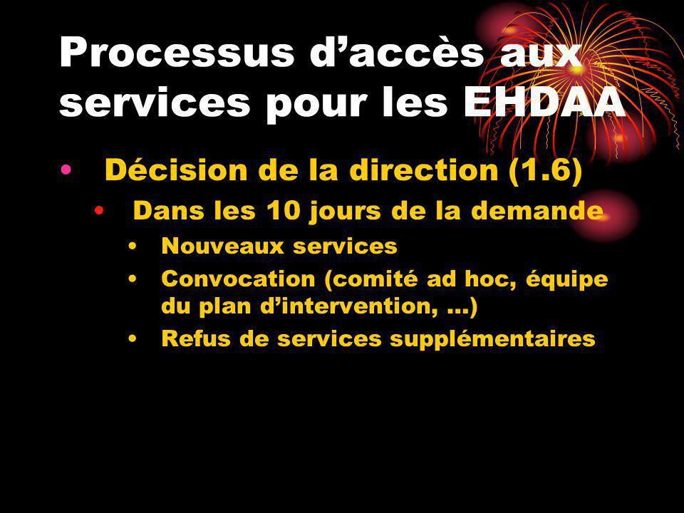 Processus daccès aux services pour les EHDAA Décision de la direction (1.6) Dans les 10 jours de la demande Nouveaux services Convocation (comité ad h
