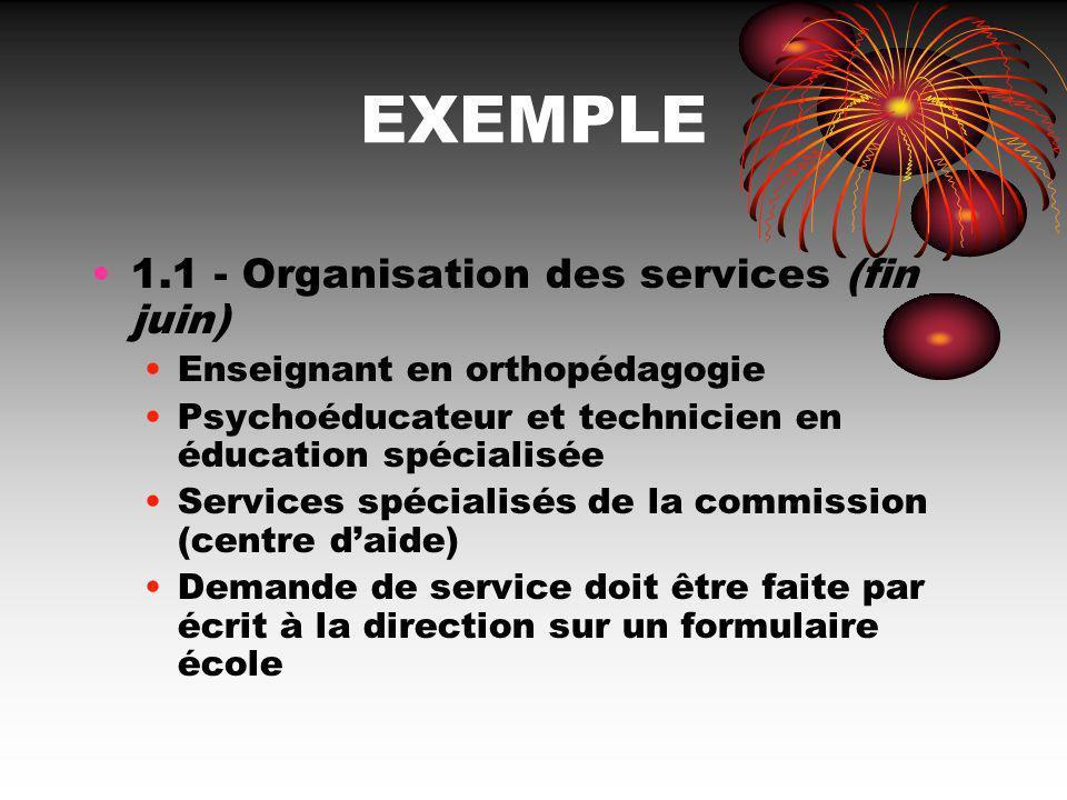 EXEMPLE 1.1 - Organisation des services (fin juin) Enseignant en orthopédagogie Psychoéducateur et technicien en éducation spécialisée Services spécia
