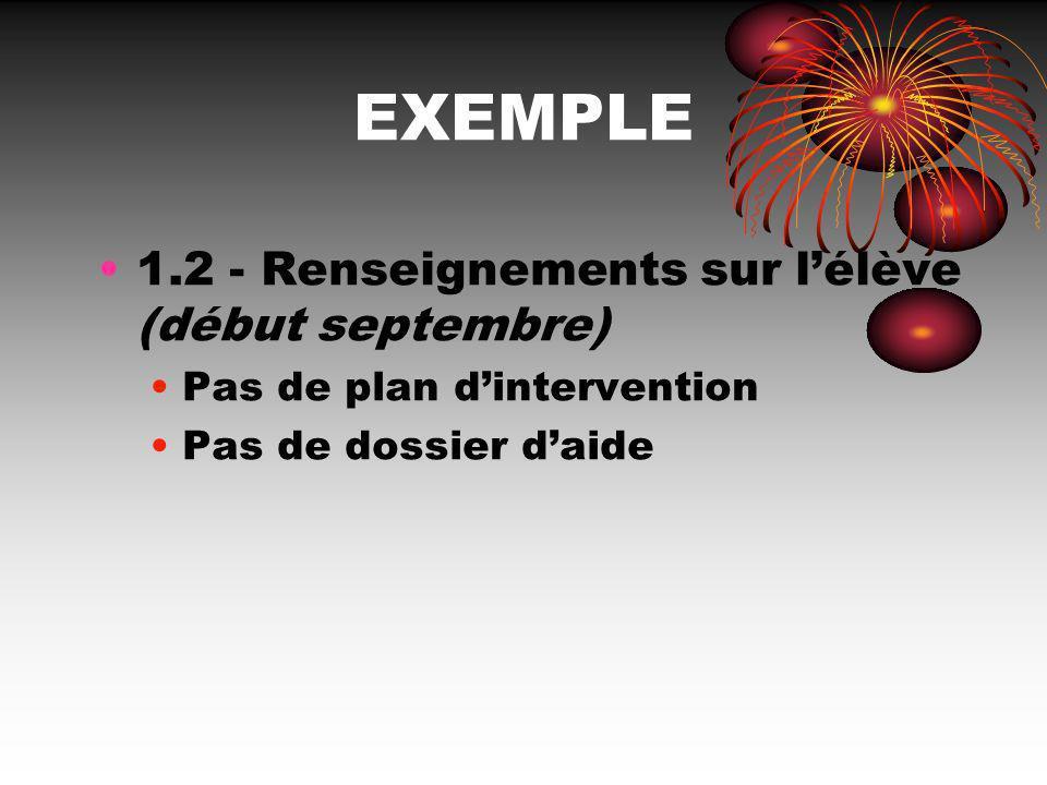 EXEMPLE 1.2 - Renseignements sur lélève (début septembre) Pas de plan dintervention Pas de dossier daide