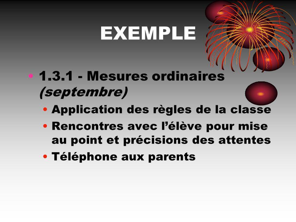 EXEMPLE 1.3.1 - Mesures ordinaires (septembre) Application des règles de la classe Rencontres avec lélève pour mise au point et précisions des attente