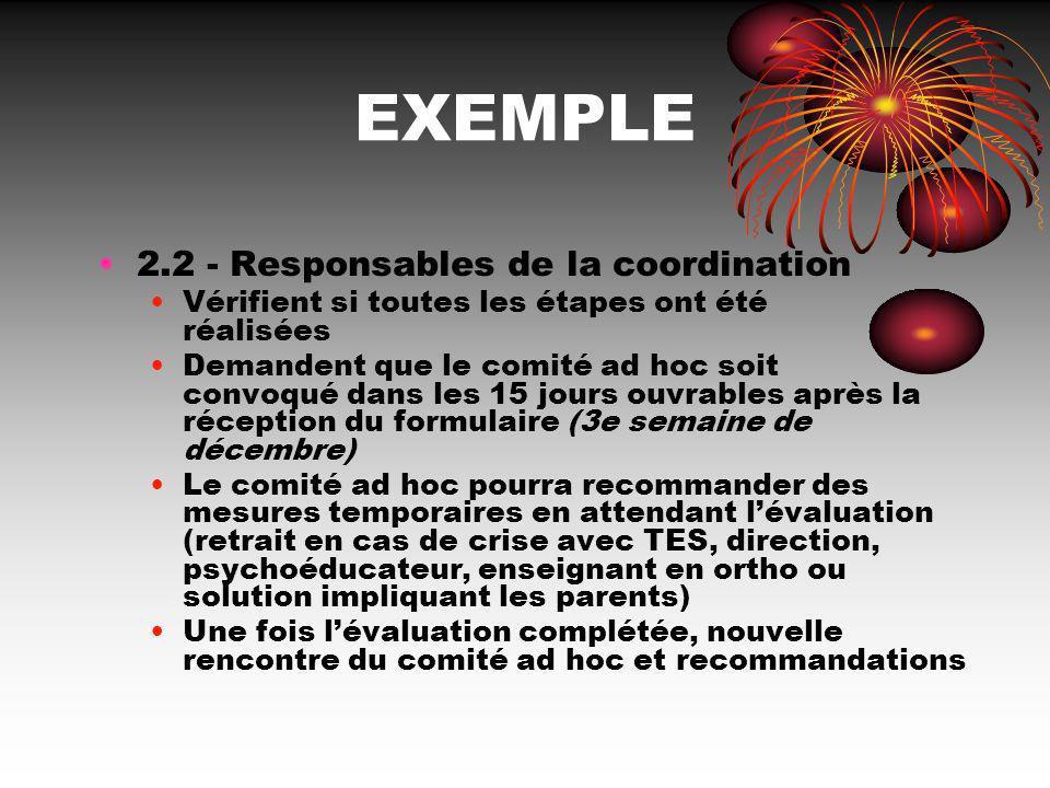 EXEMPLE 2.2 - Responsables de la coordination Vérifient si toutes les étapes ont été réalisées Demandent que le comité ad hoc soit convoqué dans les 1