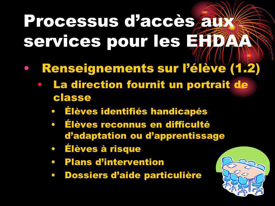 Processus daccès aux services pour les EHDAA Mesures de remédiation (1.3) Mesures ordinaires Intervention auprès de lélève et des parents Mesures supplémentaires Consultation des ressources de lécole (direction, collègues, professionnels, éducateurs, etc.)
