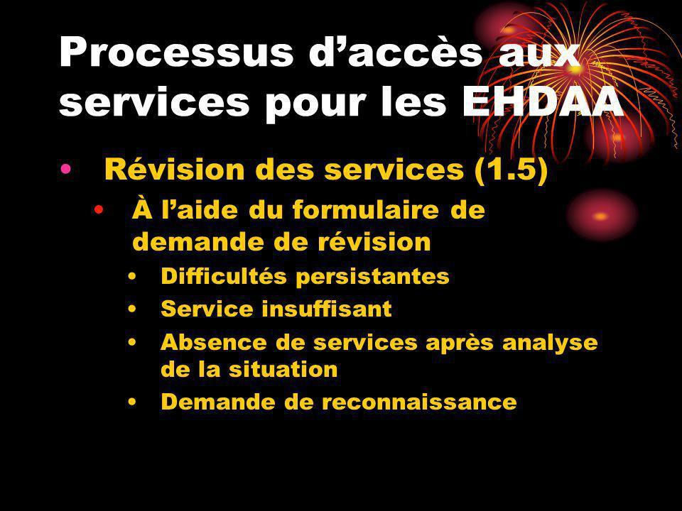 Processus daccès aux services pour les EHDAA Décision de la direction (1.6) Dans les 10 jours de la demande Nouveaux services Convocation (comité ad hoc, équipe du plan dintervention, …) Refus de services supplémentaires
