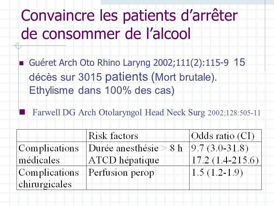 Convaincre les patients darrêter de consommer de lalcool Guéret Arch Oto Rhino Laryng 2002;111(2):115-9 15 décès sur 3015 patients ( Mort brutale). Et