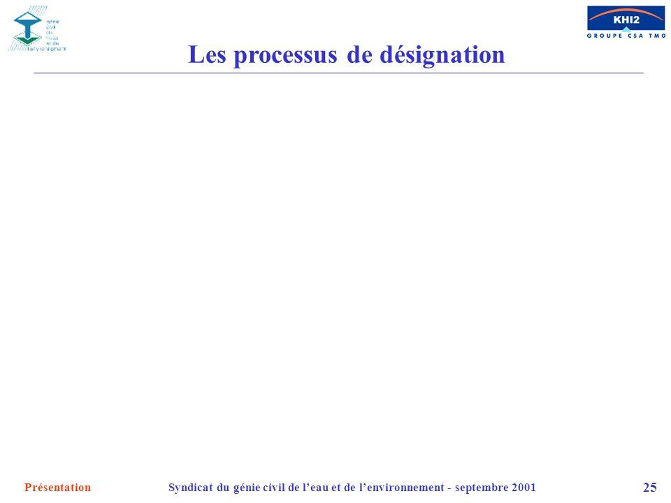 PrésentationSyndicat du génie civil de leau et de lenvironnement - septembre 2001 25 Les processus de désignation
