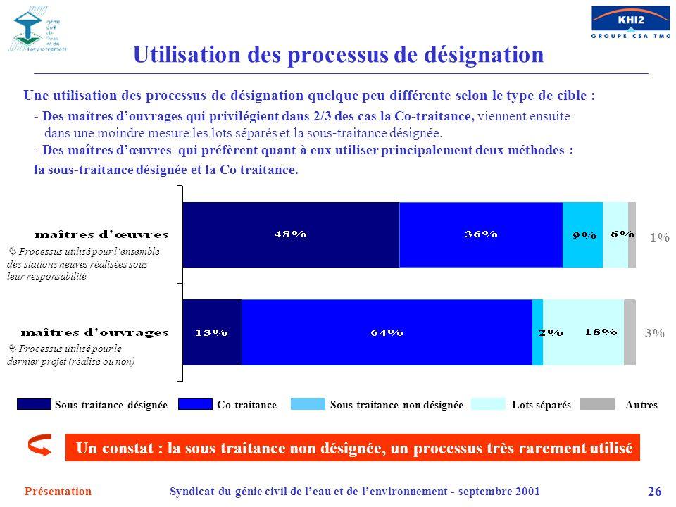 PrésentationSyndicat du génie civil de leau et de lenvironnement - septembre 2001 26 Utilisation des processus de désignation Sous-traitance désignéeC