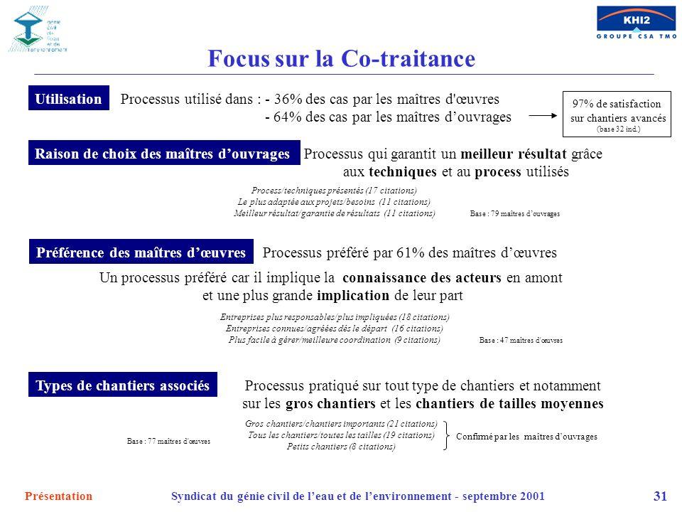 PrésentationSyndicat du génie civil de leau et de lenvironnement - septembre 2001 31 Focus sur la Co-traitance Processus préféré par 61% des maîtres d
