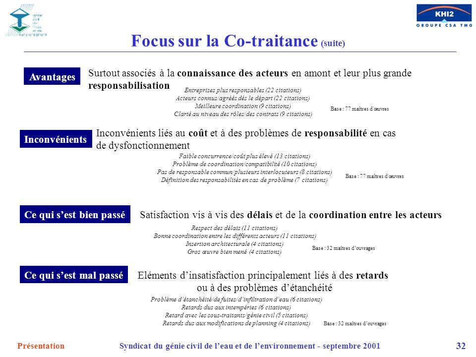 PrésentationSyndicat du génie civil de leau et de lenvironnement - septembre 2001 32 Focus sur la Co-traitance (suite) Inconvénients Avantages Surtout