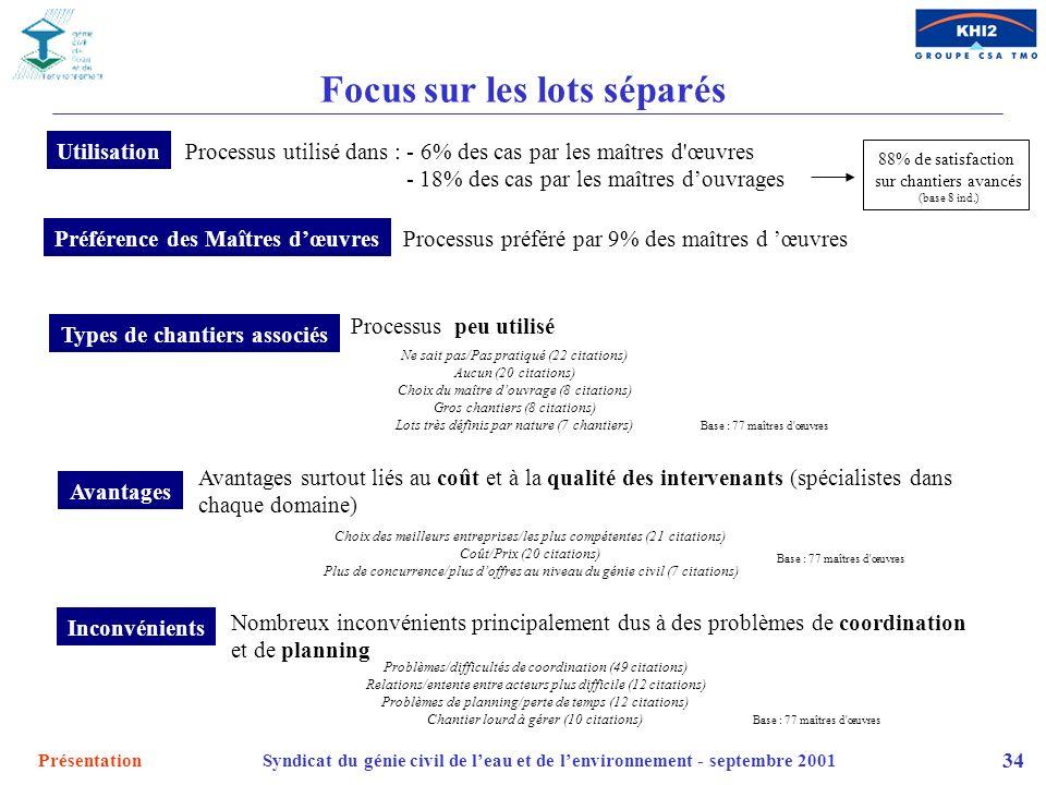 PrésentationSyndicat du génie civil de leau et de lenvironnement - septembre 2001 34 Focus sur les lots séparés Processus préféré par 9% des maîtres d