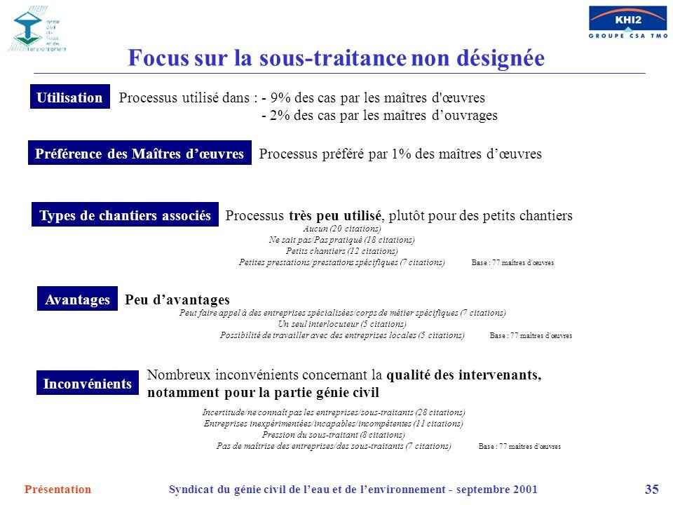 PrésentationSyndicat du génie civil de leau et de lenvironnement - septembre 2001 35 Focus sur la sous-traitance non désignée Processus préféré par 1%