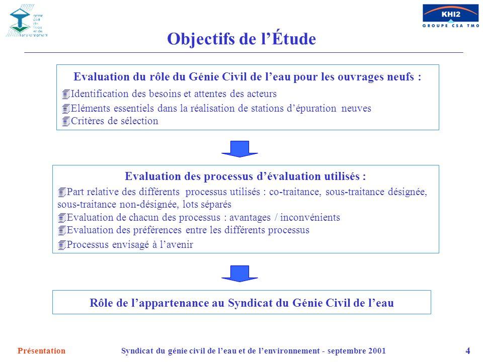 PrésentationSyndicat du génie civil de leau et de lenvironnement - septembre 2001 4 Objectifs de lÉtude Evaluation du rôle du Génie Civil de leau pour
