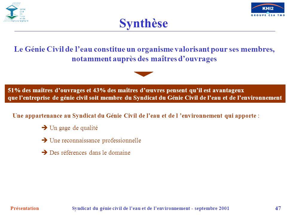 PrésentationSyndicat du génie civil de leau et de lenvironnement - septembre 2001 47 Synthèse Le Génie Civil de leau constitue un organisme valorisant