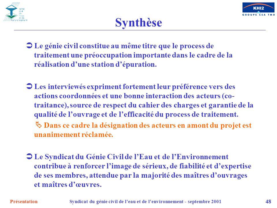 PrésentationSyndicat du génie civil de leau et de lenvironnement - septembre 2001 48 Synthèse Le génie civil constitue au même titre que le process de