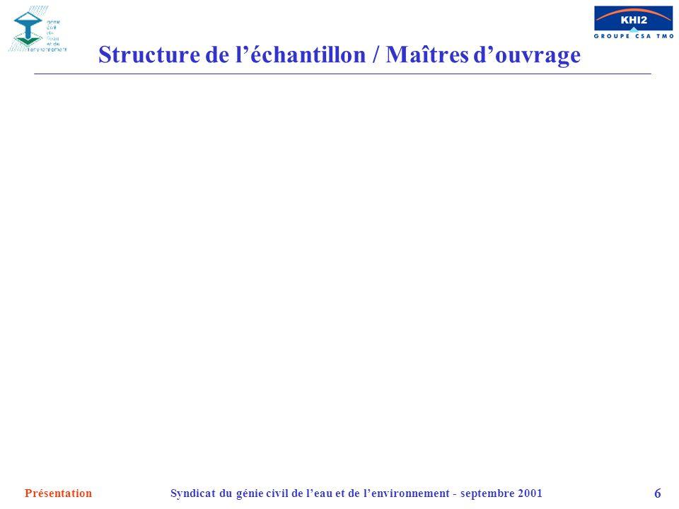 PrésentationSyndicat du génie civil de leau et de lenvironnement - septembre 2001 6 Structure de léchantillon / Maîtres douvrage