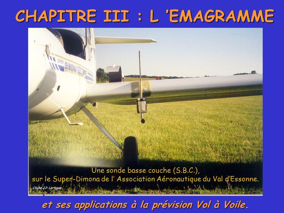 CHAPITRE III : L EMAGRAMME et ses applications à la prévision Vol à Voile. Cliché J.P. Lartigue Une sonde basse couche (S.B.C.), sur le Super-Dimona d