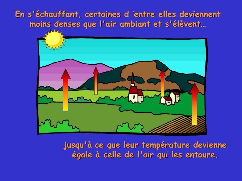En s'échauffant, certaines d entre elles deviennent moins denses que l'air ambiant et s'élèvent… jusqu'à ce que leur température devienne égale à cell