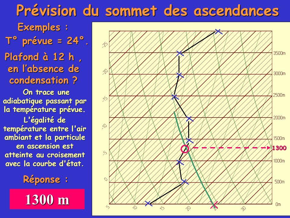 Prévision du sommet des ascendances Exemples : Plafond à 12 h, en labsence de condensation ? T° prévue = 24°. 1300 L'égalité de température entre l'ai