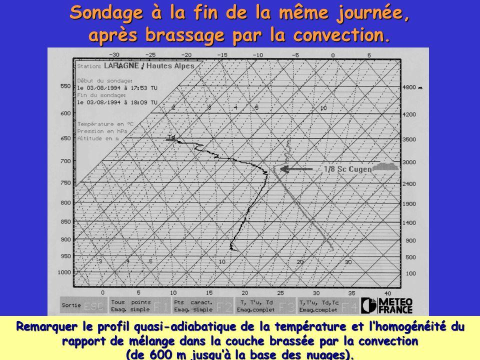 Sondage à la fin de la même journée, après brassage par la convection. Remarquer le profil quasi-adiabatique de la température et lhomogénéité du rapp