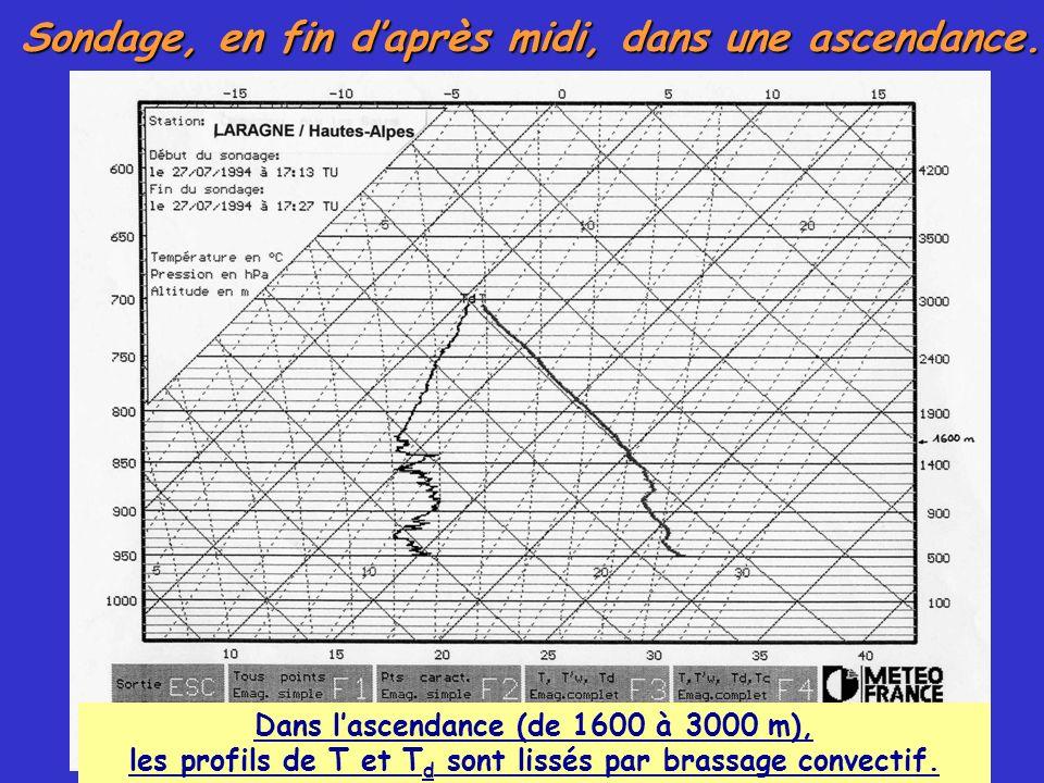 Sondage, en fin daprès midi, dans une ascendance. Dans lascendance (de 1600 à 3000 m), les profils de T et T d sont lissés par brassage convectif.