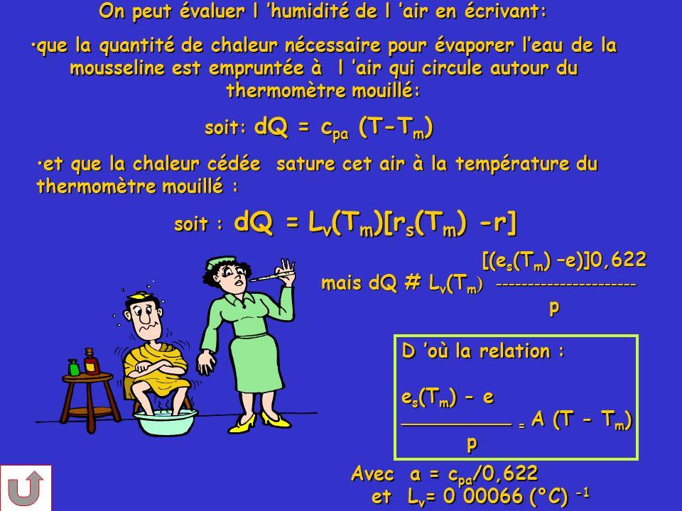 On peut évaluer l humidité de l air en écrivant: que la quantité de chaleur nécessaire pour évaporer leau de la mousseline est empruntée à l air qui c