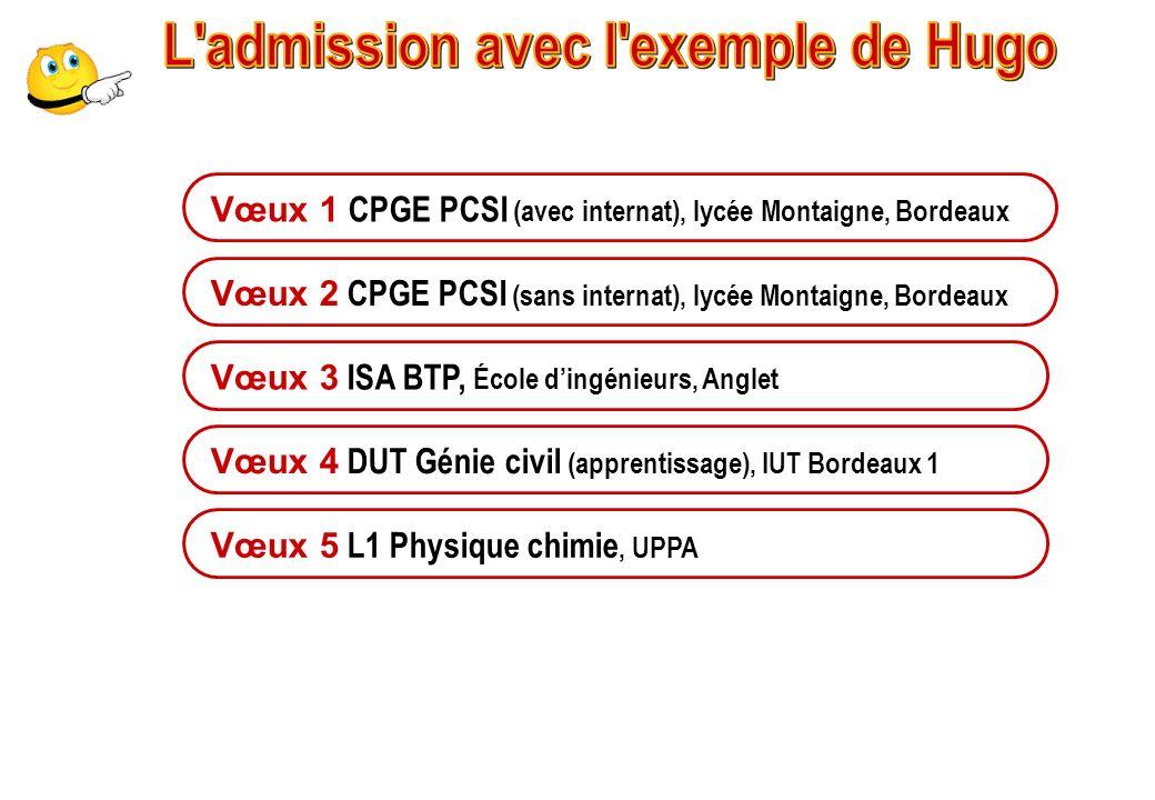 Vœux 1 CPGE PCSI (avec internat), lycée Montaigne, Bordeaux Vœux 3 ISA BTP, École dingénieurs, Anglet Vœux 4 DUT Génie civil (apprentissage), IUT Bord