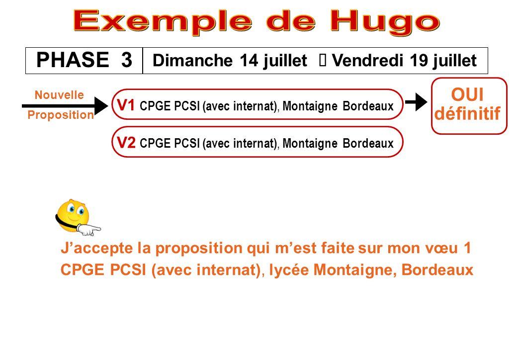 Nouvelle Proposition OUI définitif V1 CPGE PCSI (avec internat), Montaigne Bordeaux V2 CPGE PCSI (avec internat), Montaigne Bordeaux Dimanche 14 juill