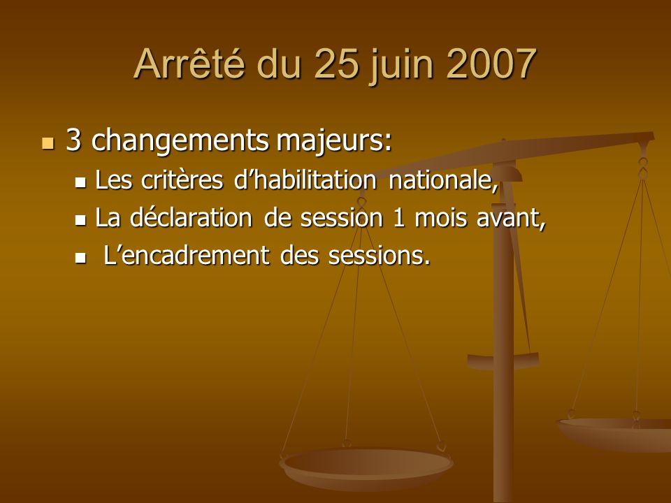 Arrêté du 25 juin 2007 3 changements majeurs: 3 changements majeurs: Les critères dhabilitation nationale, Les critères dhabilitation nationale, La dé