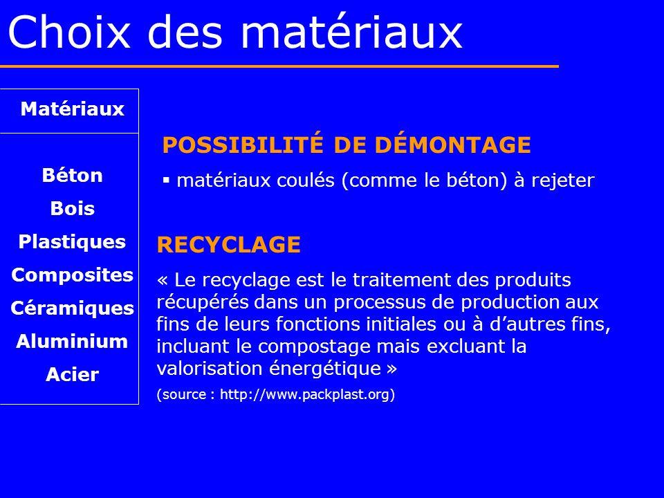 Choix des matériaux Matériaux Béton Bois Plastiques Composites Céramiques Aluminium Acier POSSIBILITÉ DE DÉMONTAGE matériaux coulés (comme le béton) à