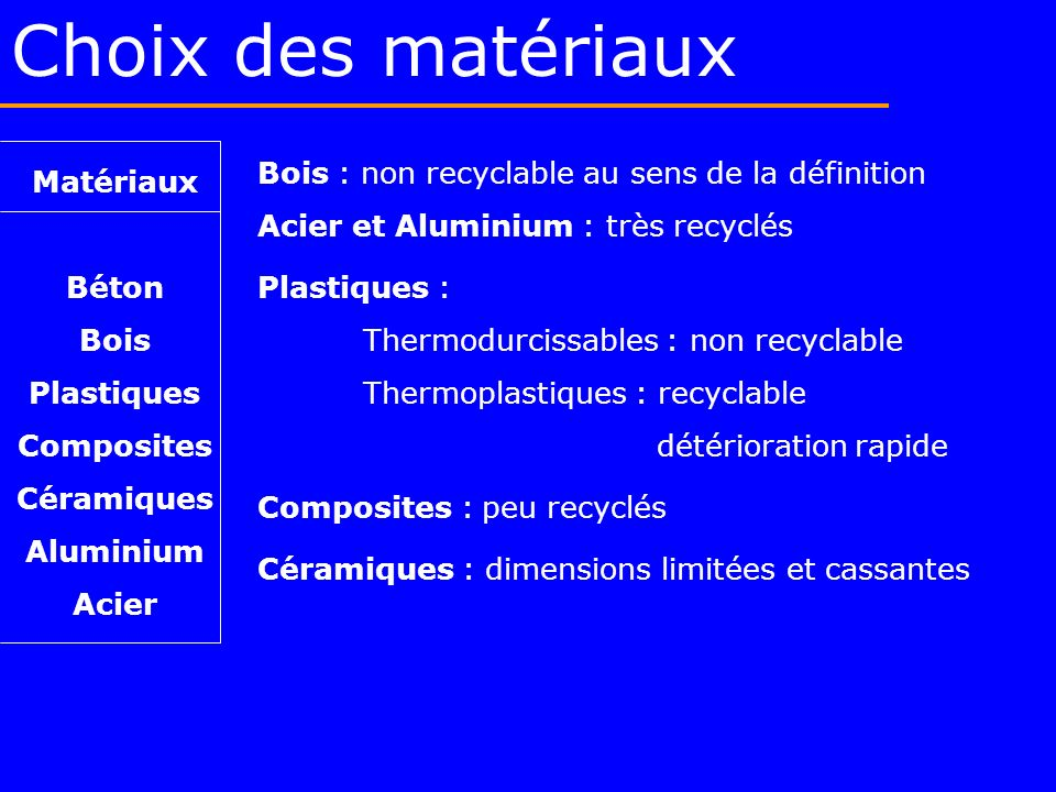 Choix des matériaux Acier et Aluminium : très recyclés Bois : non recyclable au sens de la définition Matériaux Béton Bois Plastiques Composites Céram