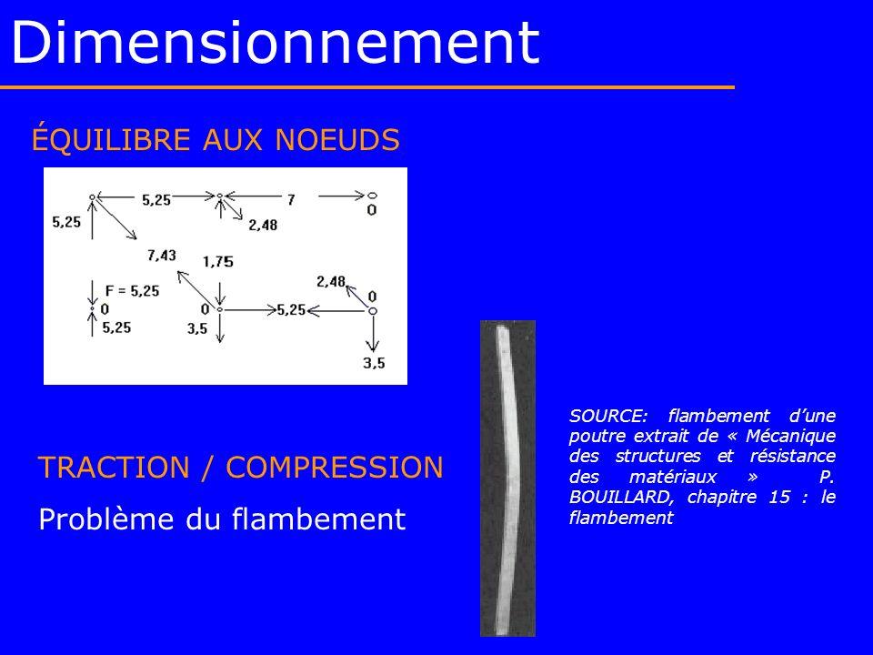 Dimensionnement ÉQUILIBRE AUX NOEUDS TRACTION / COMPRESSION Problème du flambement SOURCE: flambement dune poutre extrait de « Mécanique des structure