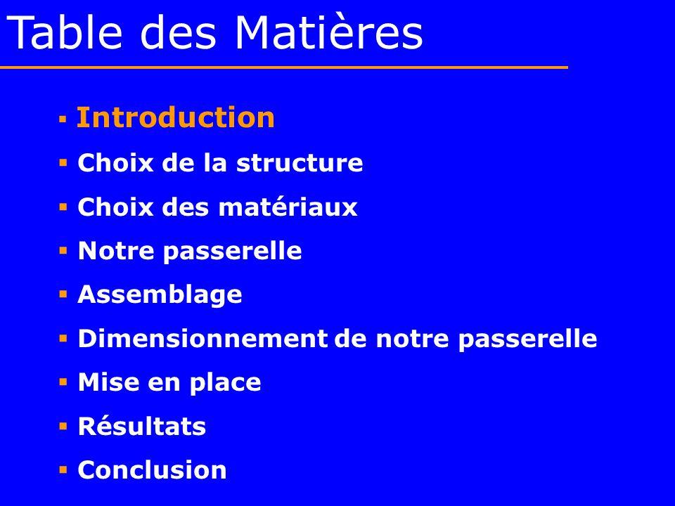 Table des Matières Introduction Choix de la structure Choix des matériaux Notre passerelle Assemblage Dimensionnement de notre passerelle Mise en plac
