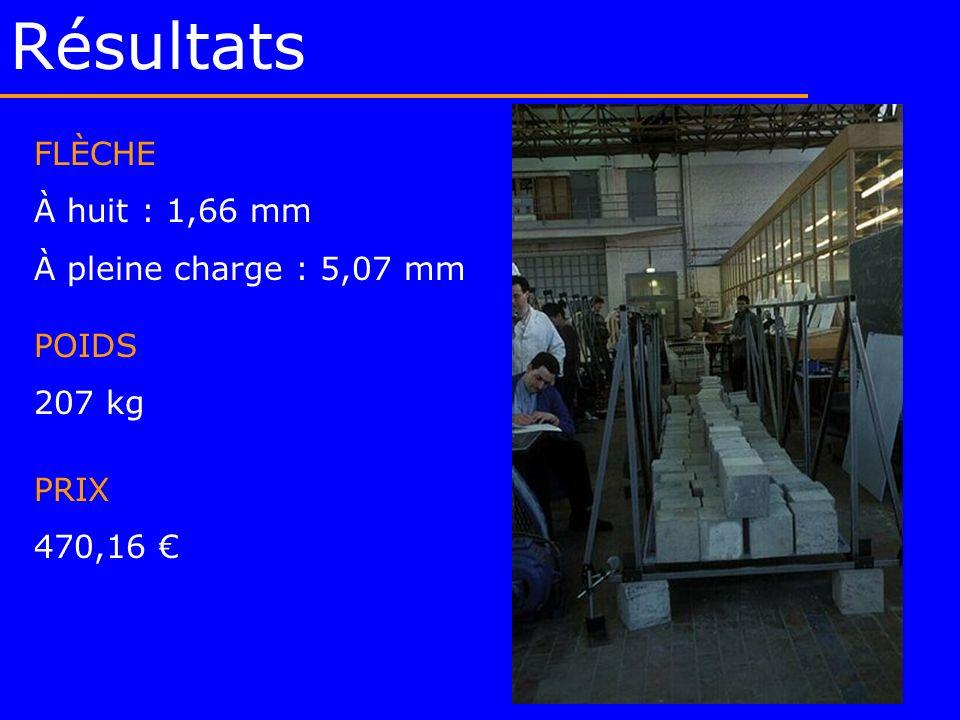 Résultats FLÈCHE À huit : 1,66 mm À pleine charge : 5,07 mm POIDS 207 kg PRIX 470,16