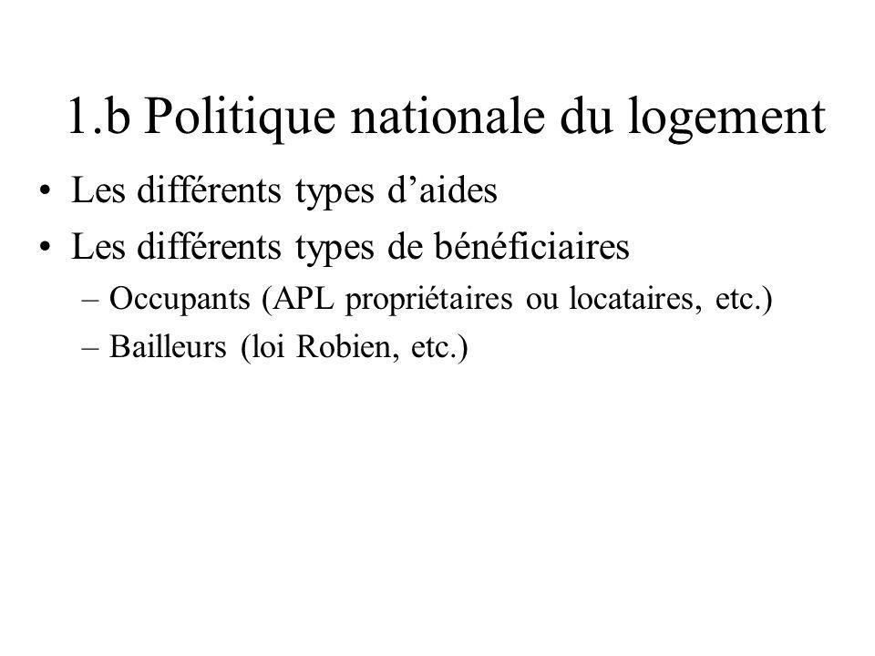 1.b Politique nationale du logement Les différents types daides Les différents types de bénéficiaires –Occupants (APL propriétaires ou locataires, etc