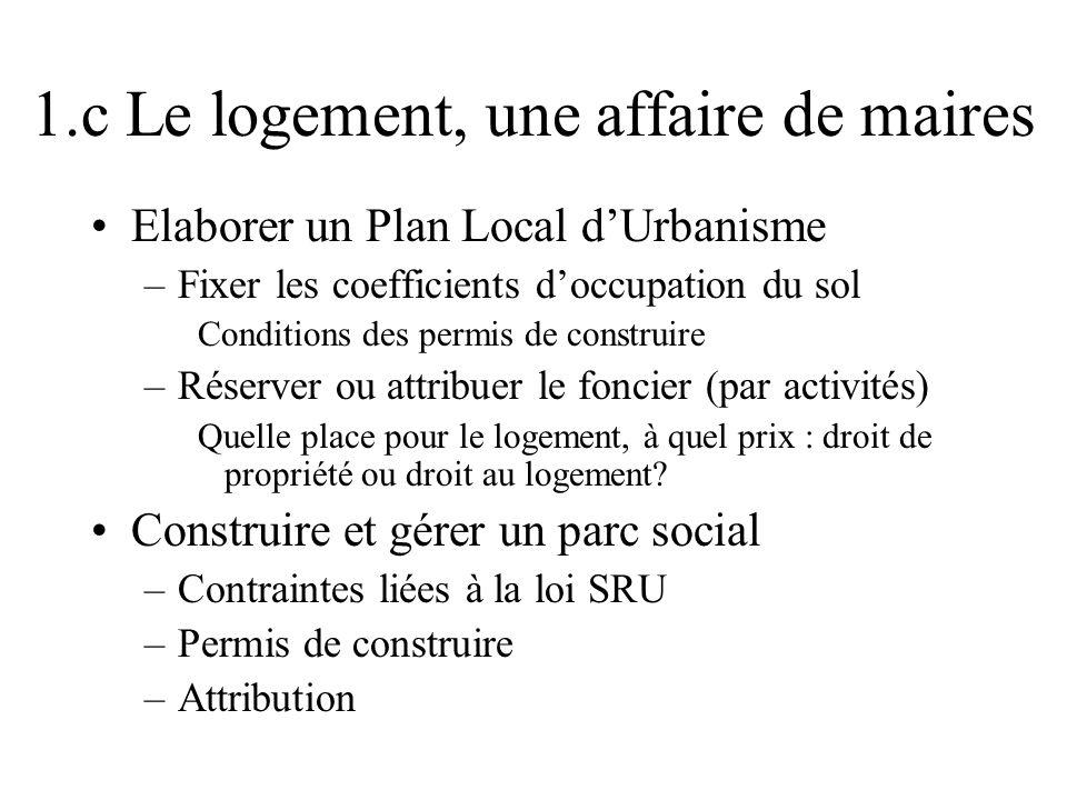 1.c Le logement, une affaire de maires Elaborer un Plan Local dUrbanisme –Fixer les coefficients doccupation du sol Conditions des permis de construir