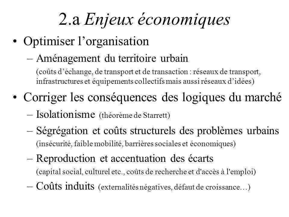 2.a Enjeux économiques Optimiser lorganisation –Aménagement du territoire urbain (coûts déchange, de transport et de transaction : réseaux de transpor