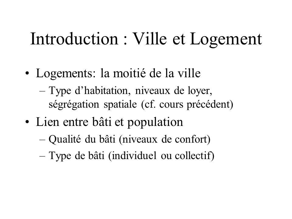 Introduction : Ville et Logement Logements: la moitié de la ville –Type dhabitation, niveaux de loyer, ségrégation spatiale (cf. cours précédent) Lien