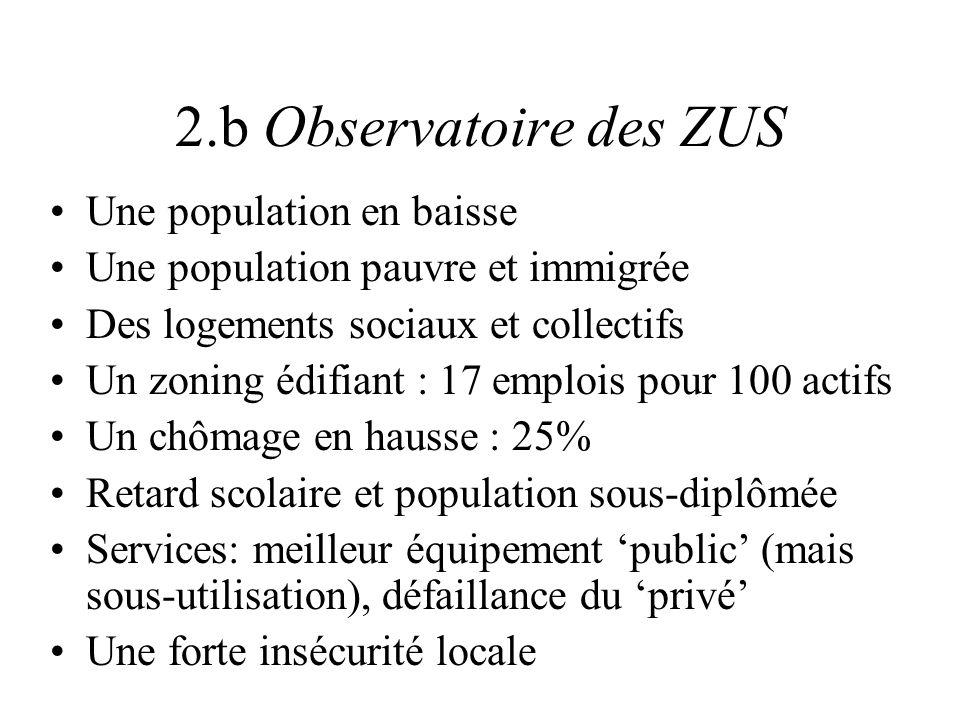 2.b Observatoire des ZUS Une population en baisse Une population pauvre et immigrée Des logements sociaux et collectifs Un zoning édifiant : 17 emploi