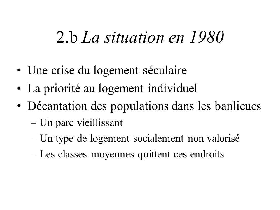2.b La situation en 1980 Une crise du logement séculaire La priorité au logement individuel Décantation des populations dans les banlieues –Un parc vi