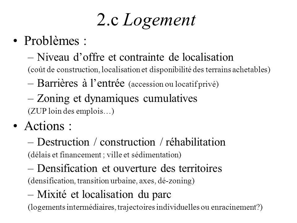 2.c Logement Problèmes : –Niveau doffre et contrainte de localisation (coût de construction, localisation et disponibilité des terrains achetables) –B