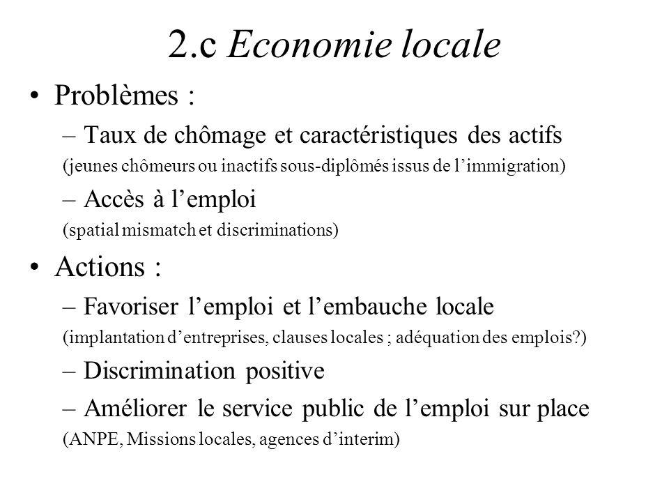 2.c Economie locale Problèmes : –Taux de chômage et caractéristiques des actifs (jeunes chômeurs ou inactifs sous-diplômés issus de limmigration) –Acc