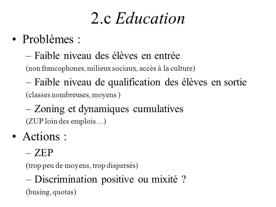 2.c Education Problèmes : –Faible niveau des élèves en entrée (non francophones, milieux sociaux, accès à la culture) –Faible niveau de qualification