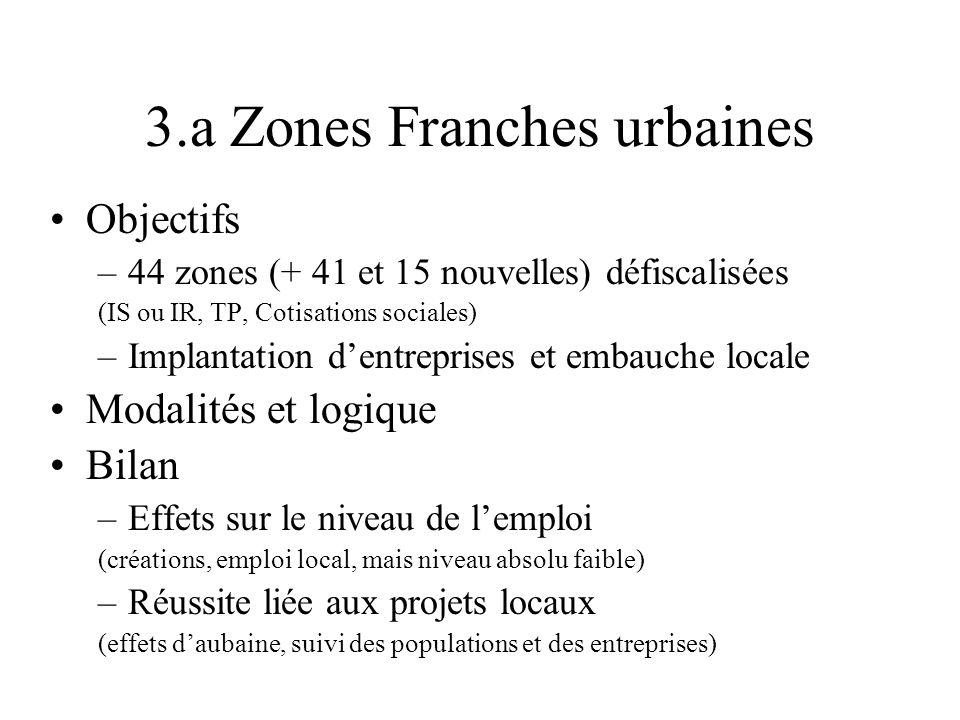 3.a Zones Franches urbaines Objectifs –44 zones (+ 41 et 15 nouvelles) défiscalisées (IS ou IR, TP, Cotisations sociales) –Implantation dentreprises e