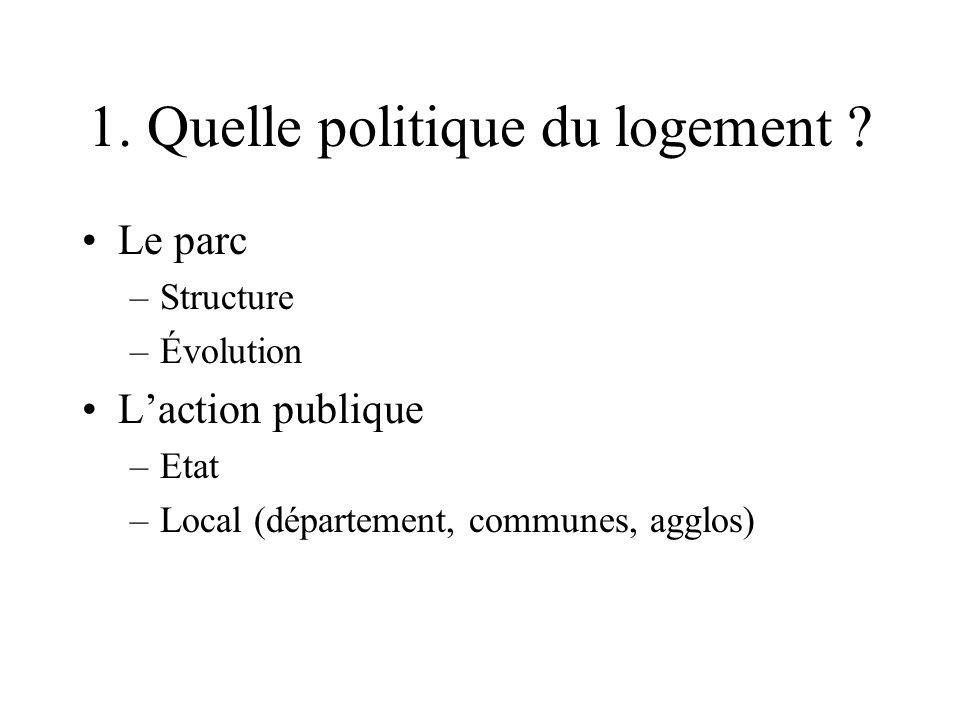 1. Quelle politique du logement ? Le parc –Structure –Évolution Laction publique –Etat –Local (département, communes, agglos)