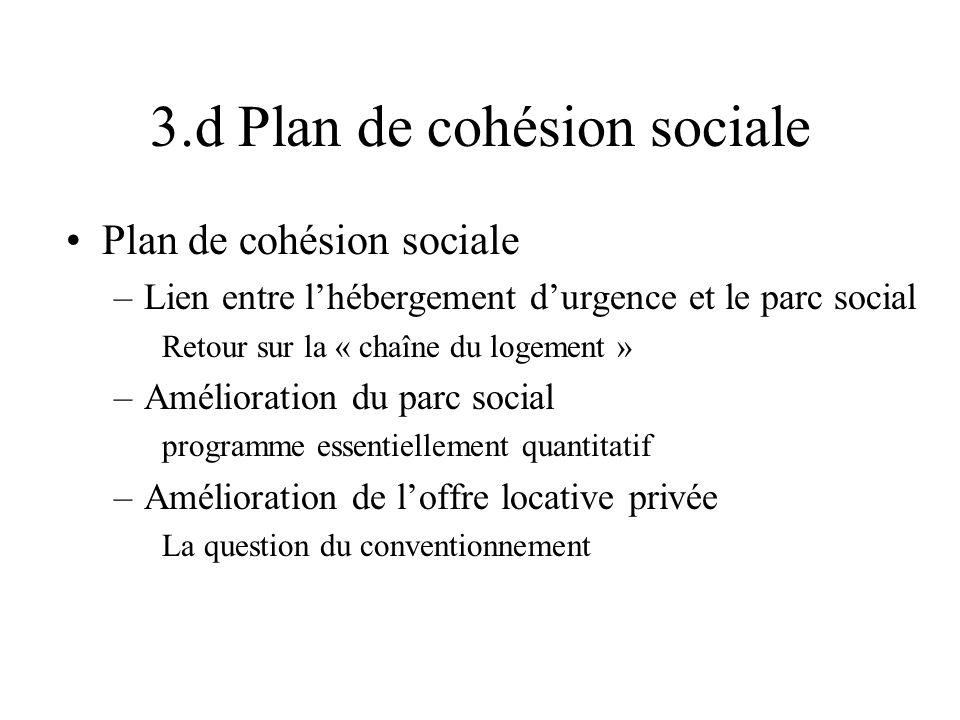 3.d Plan de cohésion sociale Plan de cohésion sociale –Lien entre lhébergement durgence et le parc social Retour sur la « chaîne du logement » –Amélio