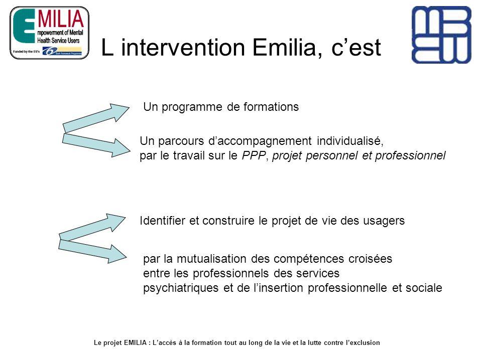 L intervention Emilia, cest Le projet EMILIA : Laccès à la formation tout au long de la vie et la lutte contre lexclusion Un programme de formations U