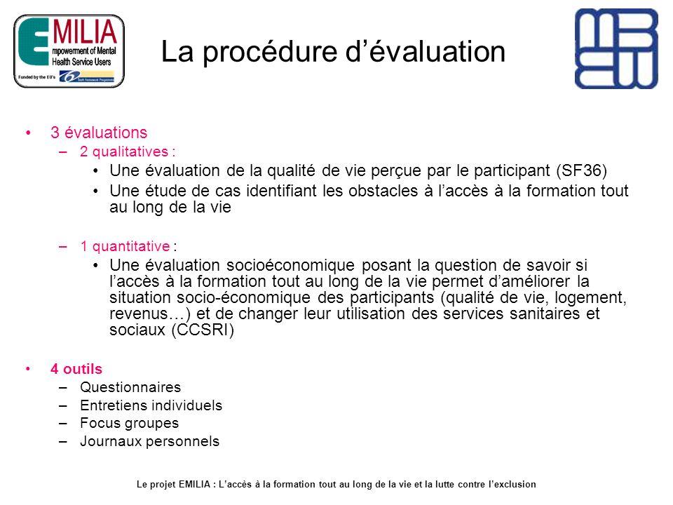 La procédure dévaluation 3 évaluations –2 qualitatives : Une évaluation de la qualité de vie perçue par le participant (SF36) Une étude de cas identif