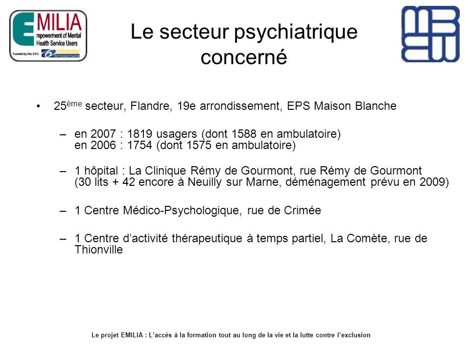 Le secteur psychiatrique concerné 25 ème secteur, Flandre, 19e arrondissement, EPS Maison Blanche –en 2007 : 1819 usagers (dont 1588 en ambulatoire) e